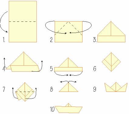 Origamialcobendas como hacer un barco for Pasos para elaborar un vivero
